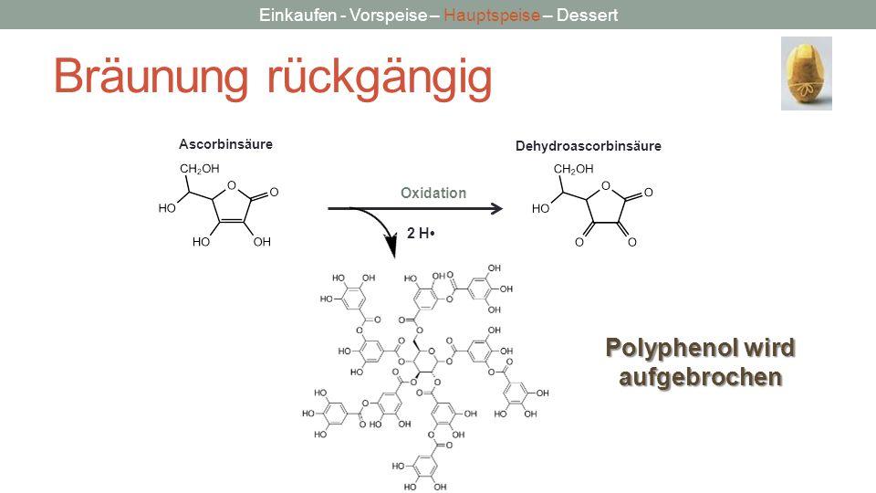 Einkaufen - Vorspeise – Hauptspeise – Dessert Bräunung rückgängig Ascorbinsäure Dehydroascorbinsäure Oxidation Polyphenol wird aufgebrochen 2 H