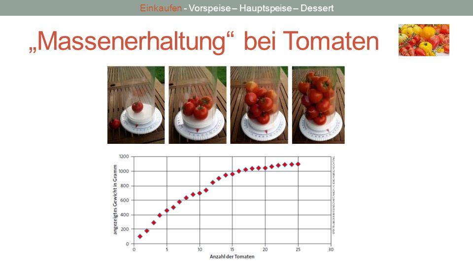 """Einkaufen - Vorspeise – Hauptspeise – Dessert """"Massenerhaltung"""" bei Tomaten"""