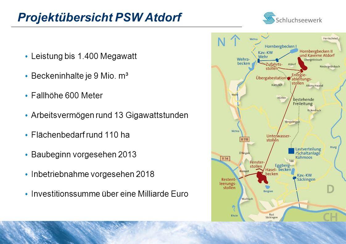 Leistung bis 1.400 Megawatt Beckeninhalte je 9 Mio.