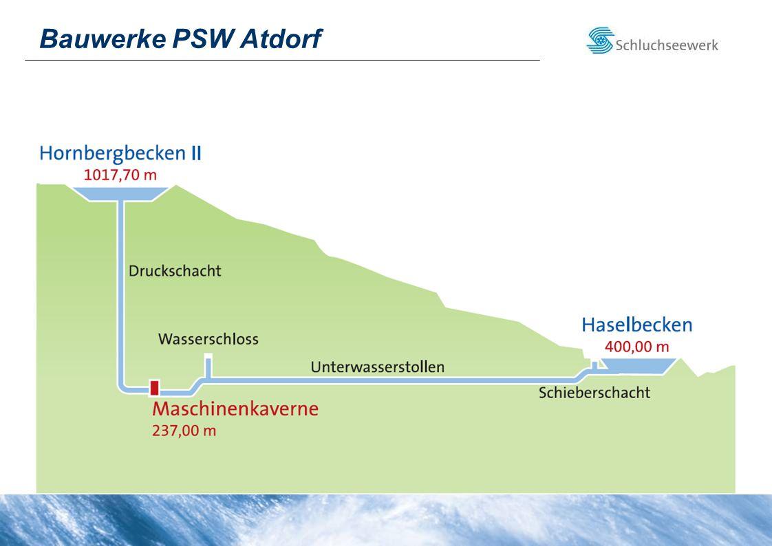 Bauwerke PSW Atdorf