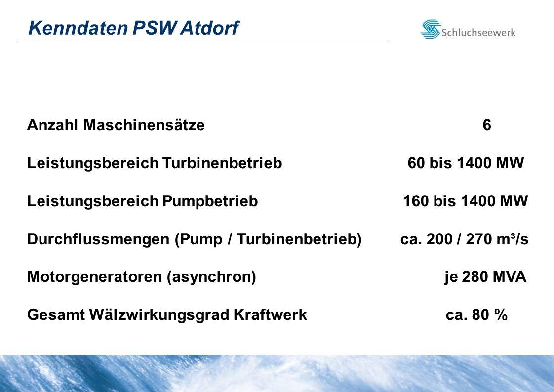 Kenndaten PSW Atdorf Anzahl Maschinensätze 6 Leistungsbereich Turbinenbetrieb 60 bis 1400 MW Leistungsbereich Pumpbetrieb 160 bis 1400 MW Durchflussme