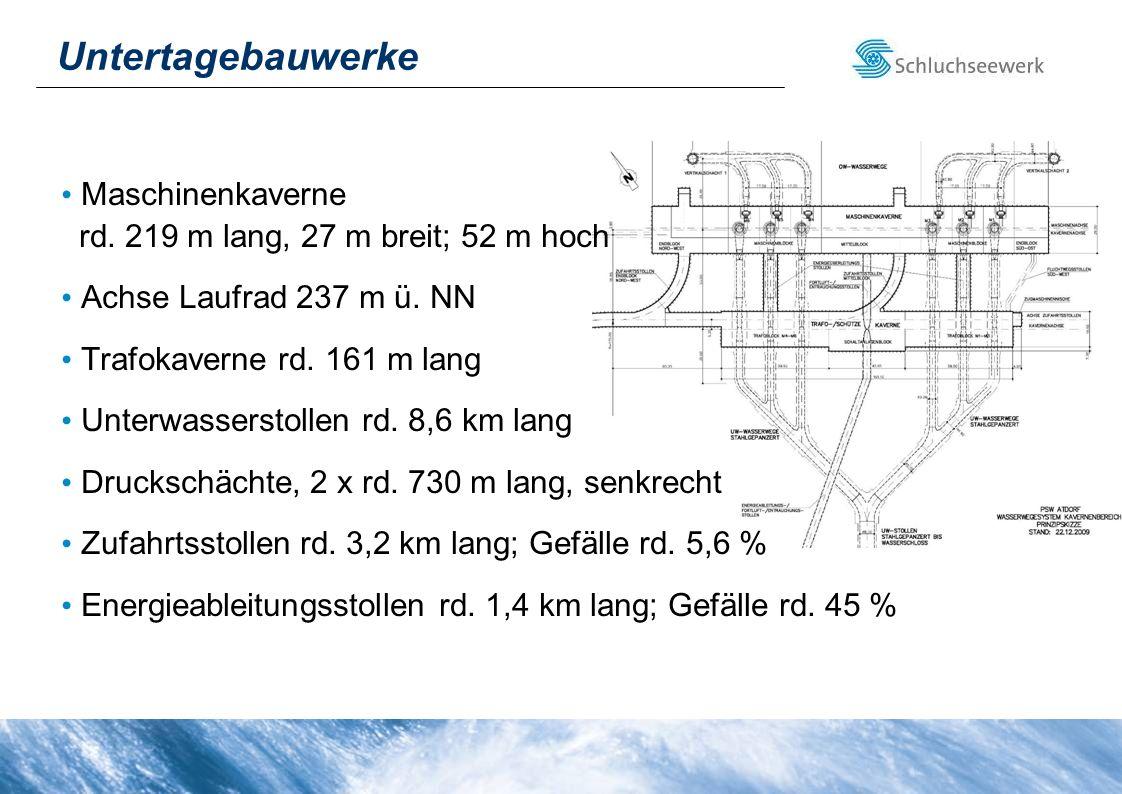 Untertagebauwerke Maschinenkaverne rd. 219 m lang, 27 m breit; 52 m hoch Achse Laufrad 237 m ü. NN Trafokaverne rd. 161 m lang Unterwasserstollen rd.