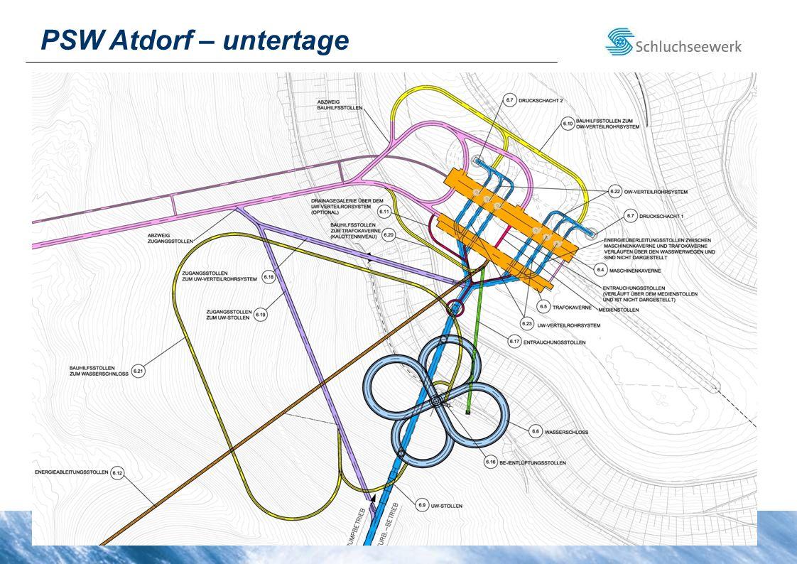 PSW Atdorf – untertage
