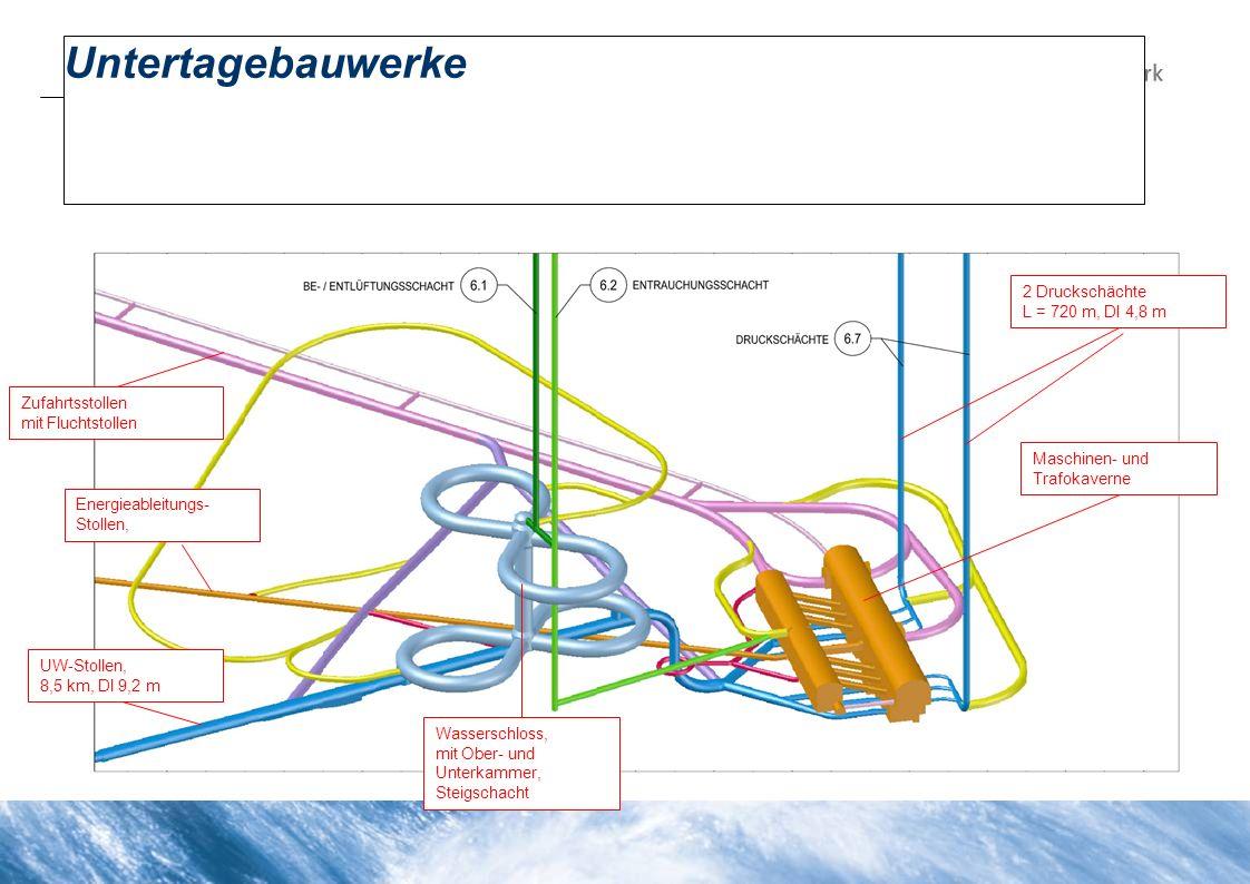 Untertagebauwerke Wasserschloss, mit Ober- und Unterkammer, Steigschacht UW-Stollen, 8,5 km, DI 9,2 m Maschinen- und Trafokaverne 2 Druckschächte L = 720 m, DI 4,8 m Zufahrtsstollen mit Fluchtstollen Energieableitungs- Stollen,
