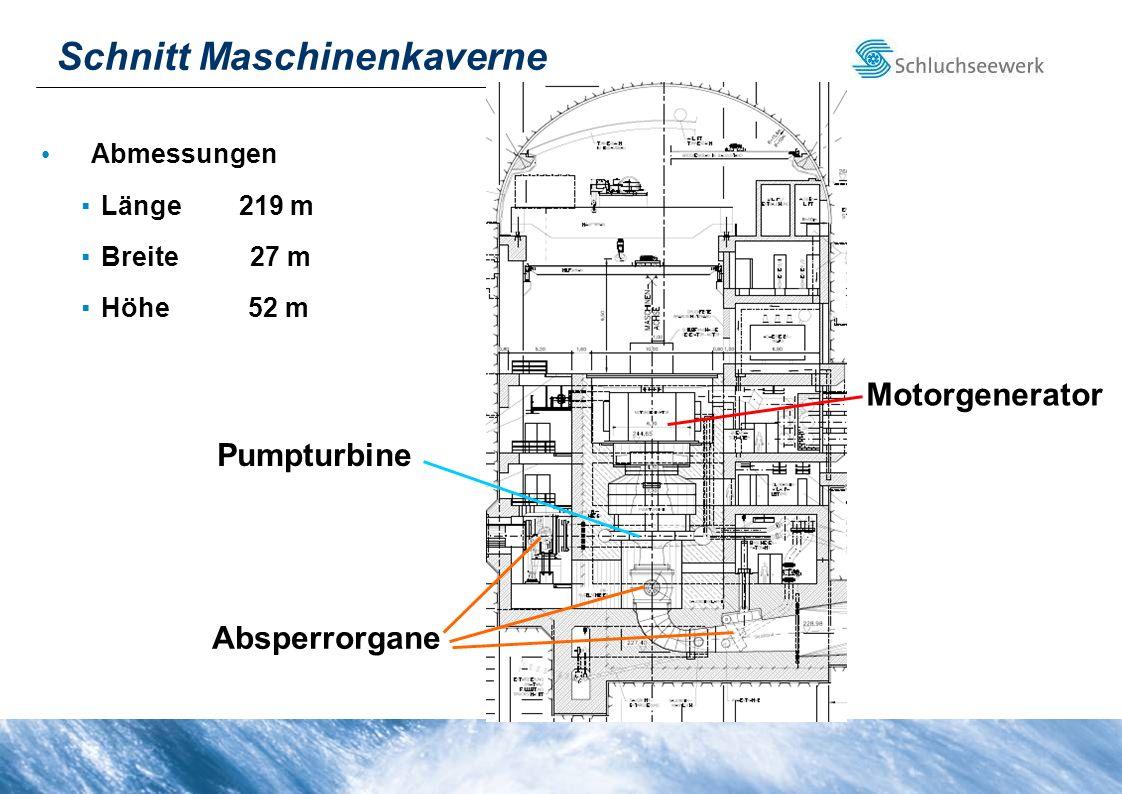 Schnitt Maschinenkaverne Abmessungen ▪ Länge 219 m ▪ Breite 27 m ▪ Höhe 52 m Absperrorgane Pumpturbine Motorgenerator