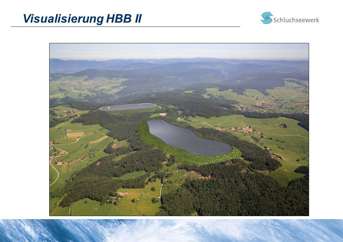 Visualisierung HBB II