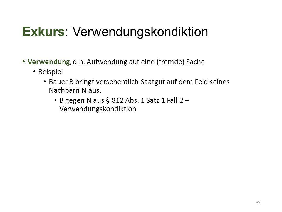 Exkurs: Verwendungskondiktion Verwendung, d.h. Aufwendung auf eine (fremde) Sache Beispiel Bauer B bringt versehentlich Saatgut auf dem Feld seines Na
