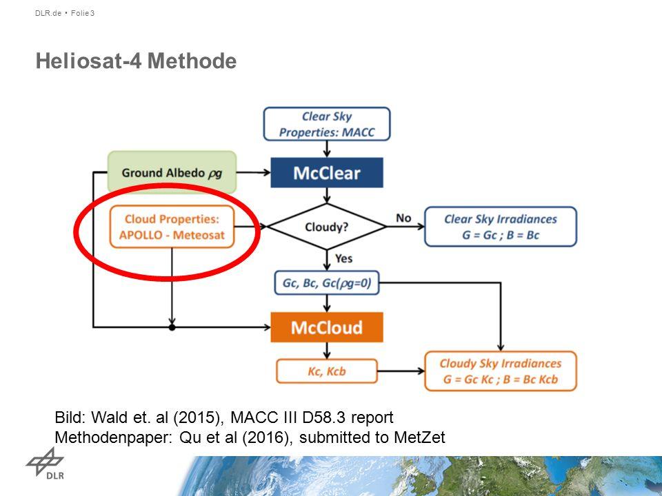 DLR.de Folie 3 Heliosat-4 Methode Bild: Wald et.