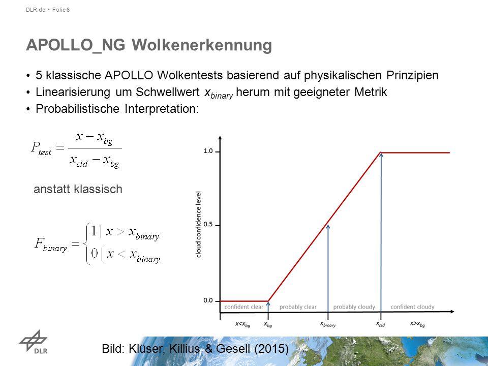 DLR.de Folie 7 APOLLO_NG Wolkenerkennung Satz von Bayes für Update der Wolkenwahrscheinlichkeit (unter Annahme einer binären Wolkenentscheidung) führt mit Startwert P cld =0.5 zu Nach fünfmaligem Update: P cld > P cld (min)  Pixel ist bewölkt