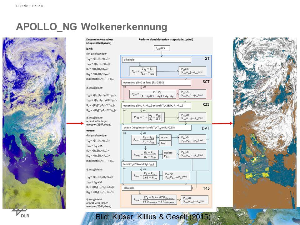 DLR.de Folie 8 APOLLO_NG Wolkenerkennung Bild: Klüser, Killius & Gesell (2015)