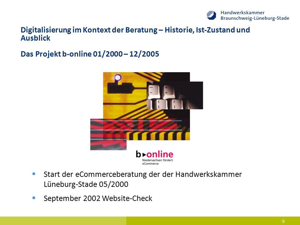 10 Digitalisierung im Kontext der Beratung – Historie, Ist-Zustand und Ausblick Das Projekt BISTech – 11/2009  Mitarbeit im Projektteam des ZDH für BISTech
