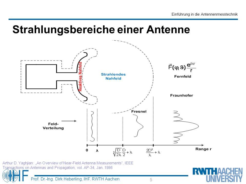Einführung in die Antennenmesstechnik Prof.Dr.-Ing.