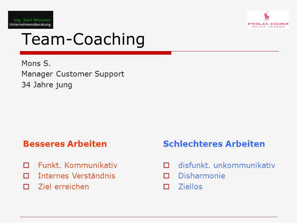 Team-Coaching Mons S. Manager Customer Support 34 Jahre jung Schlechteres Arbeiten  disfunkt. unkommunikativ  Disharmonie  Ziellos Besseres Arbeite