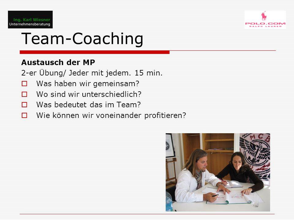 Team-Coaching Austausch der MP 2-er Übung/ Jeder mit jedem. 15 min.  Was haben wir gemeinsam?  Wo sind wir unterschiedlich?  Was bedeutet das im Te