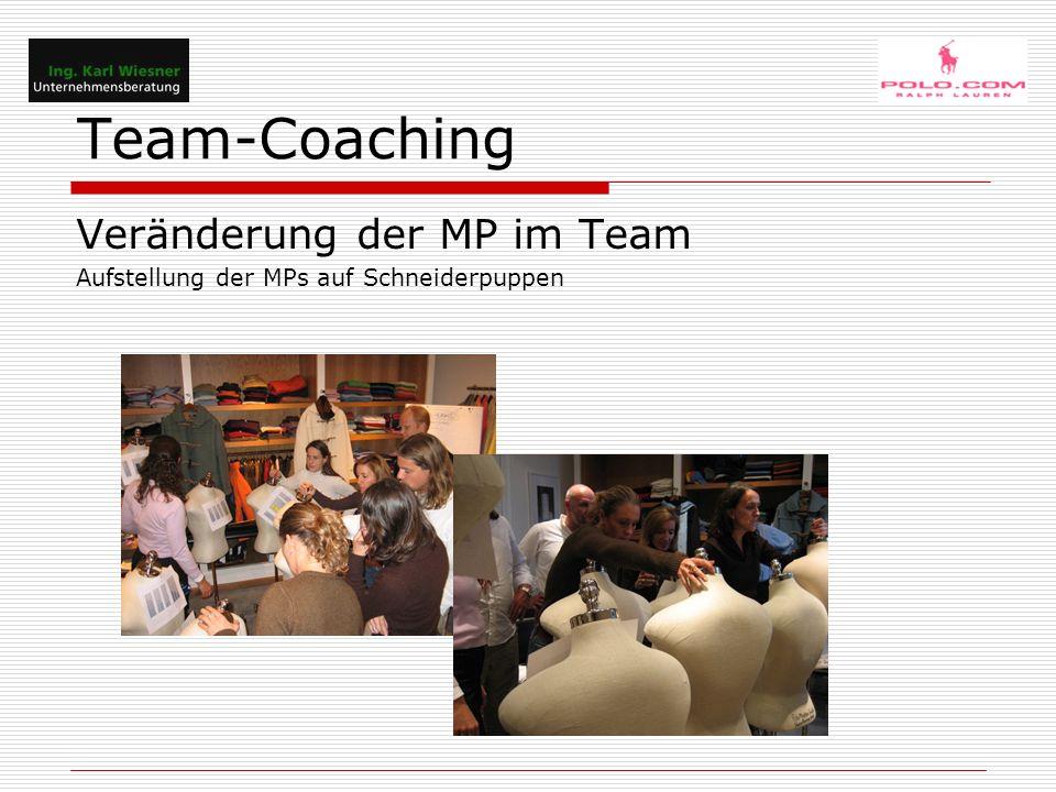 Team-Coaching Veränderung der MP im Team Aufstellung der MPs auf Schneiderpuppen
