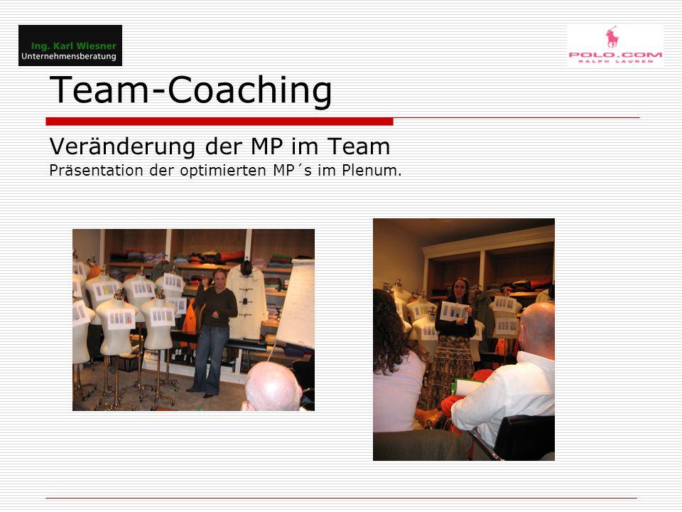 Team-Coaching Veränderung der MP im Team Präsentation der optimierten MP´s im Plenum.