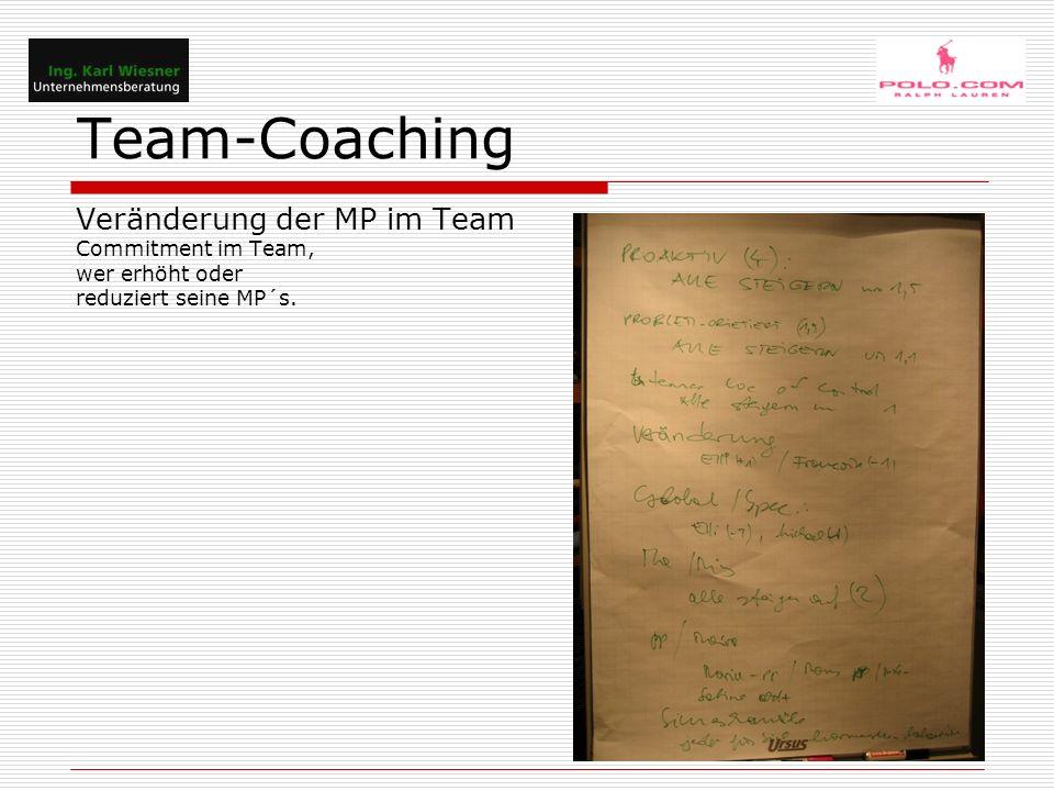 Team-Coaching Veränderung der MP im Team Commitment im Team, wer erhöht oder reduziert seine MP´s.