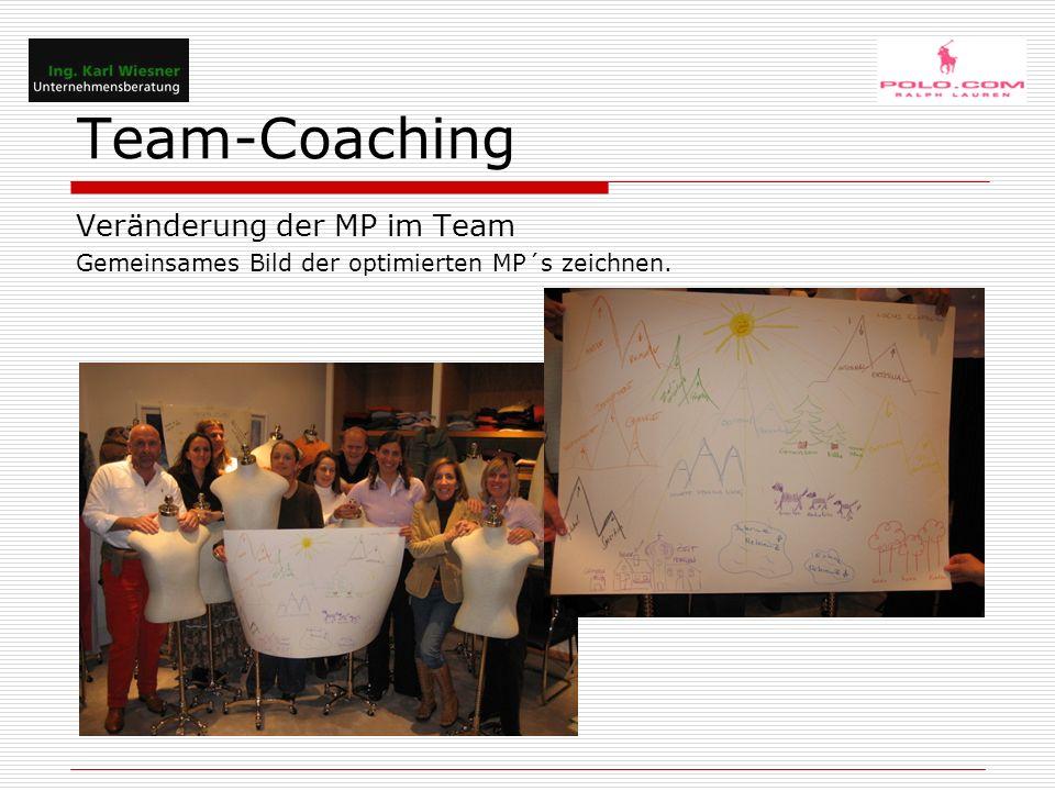 Team-Coaching Veränderung der MP im Team Gemeinsames Bild der optimierten MP´s zeichnen.
