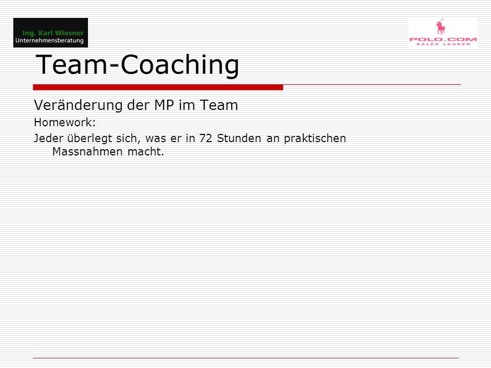 Team-Coaching Veränderung der MP im Team Homework: Jeder überlegt sich, was er in 72 Stunden an praktischen Massnahmen macht.