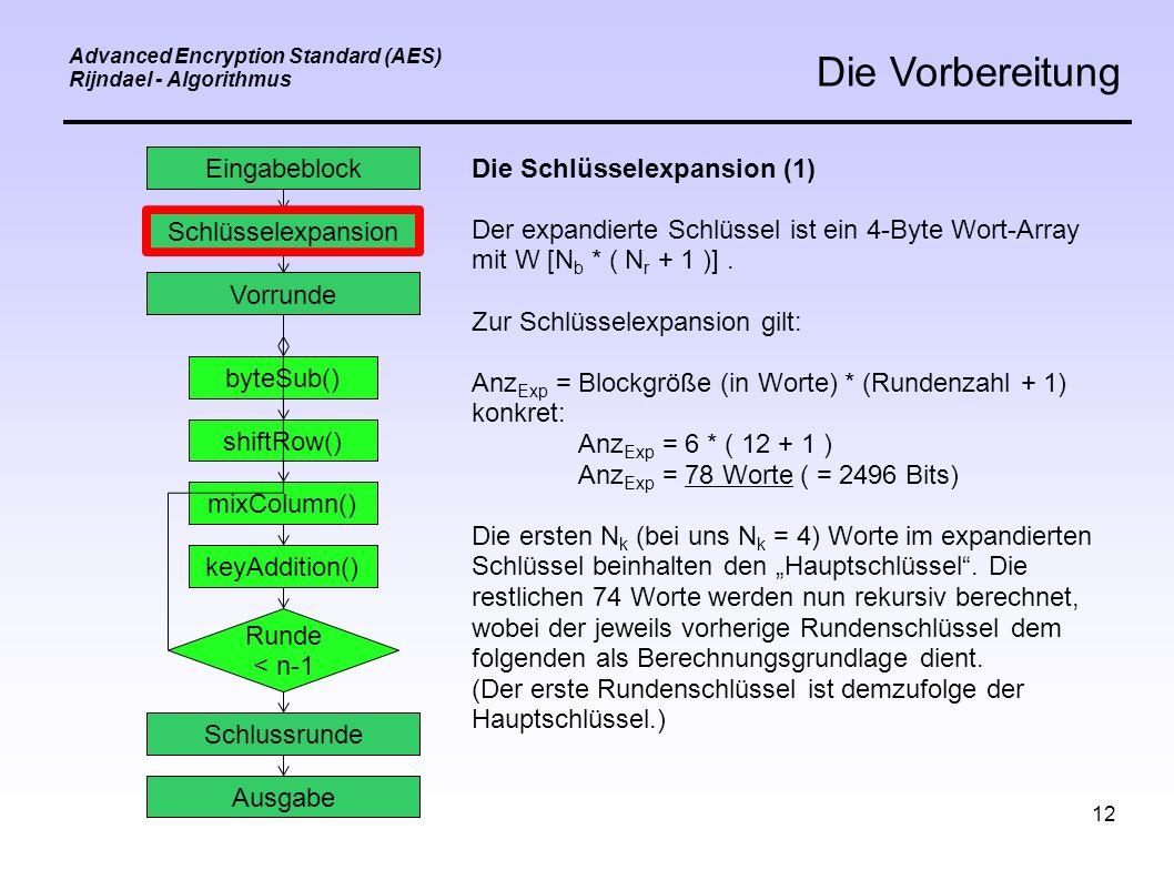 12 Advanced Encryption Standard (AES) Rijndael - Algorithmus Die Vorbereitung Eingabeblock Schlüsselexpansion Vorrunde byteSub() shiftRow() mixColumn() keyAddition() Schlussrunde Ausgabe Runde < n-1 Die Schlüsselexpansion (1) Der expandierte Schlüssel ist ein 4-Byte Wort-Array mit W [N b * ( N r + 1 )].