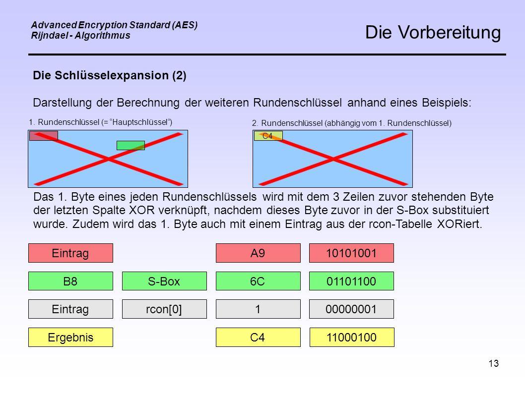 13 Die Schlüsselexpansion (2) Darstellung der Berechnung der weiteren Rundenschlüssel anhand eines Beispiels: Advanced Encryption Standard (AES) Rijndael - Algorithmus Die Vorbereitung 1.