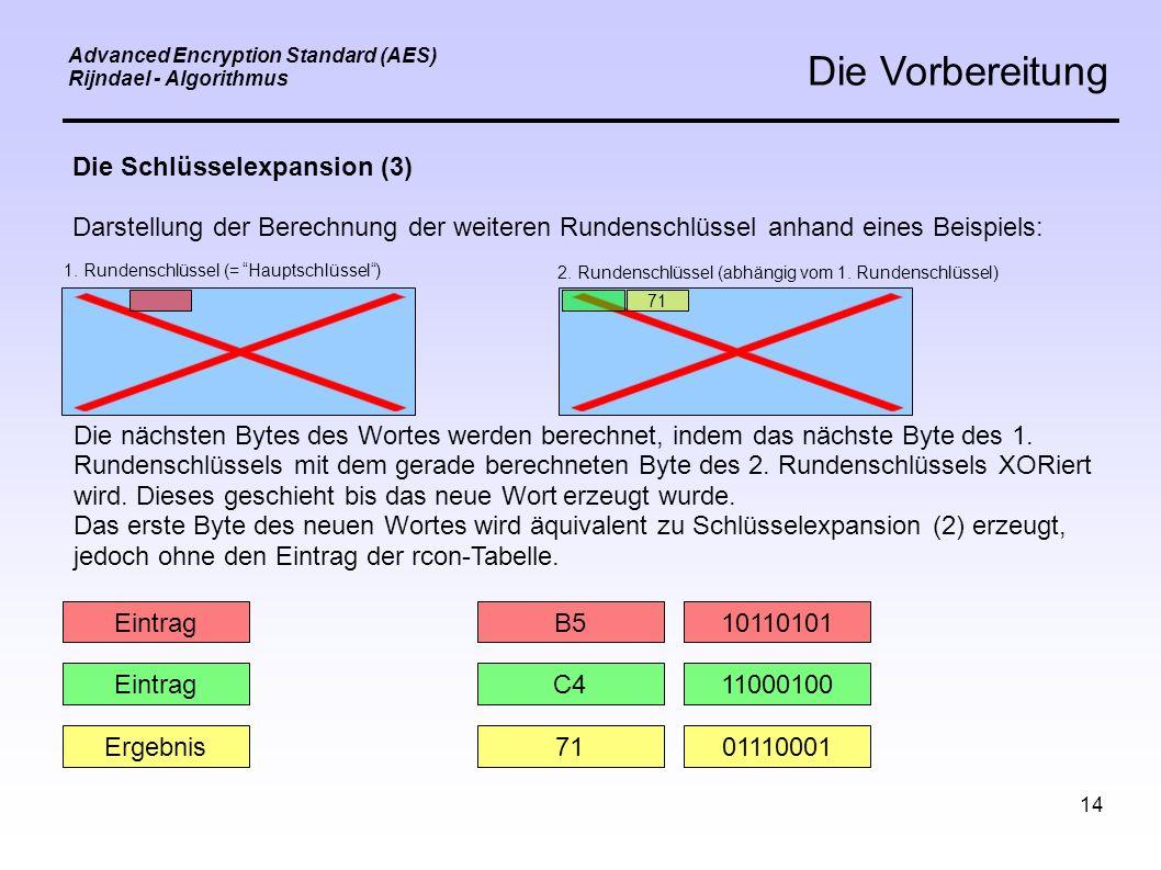 14 Die Schlüsselexpansion (3) Darstellung der Berechnung der weiteren Rundenschlüssel anhand eines Beispiels: Advanced Encryption Standard (AES) Rijndael - Algorithmus Die Vorbereitung 1.