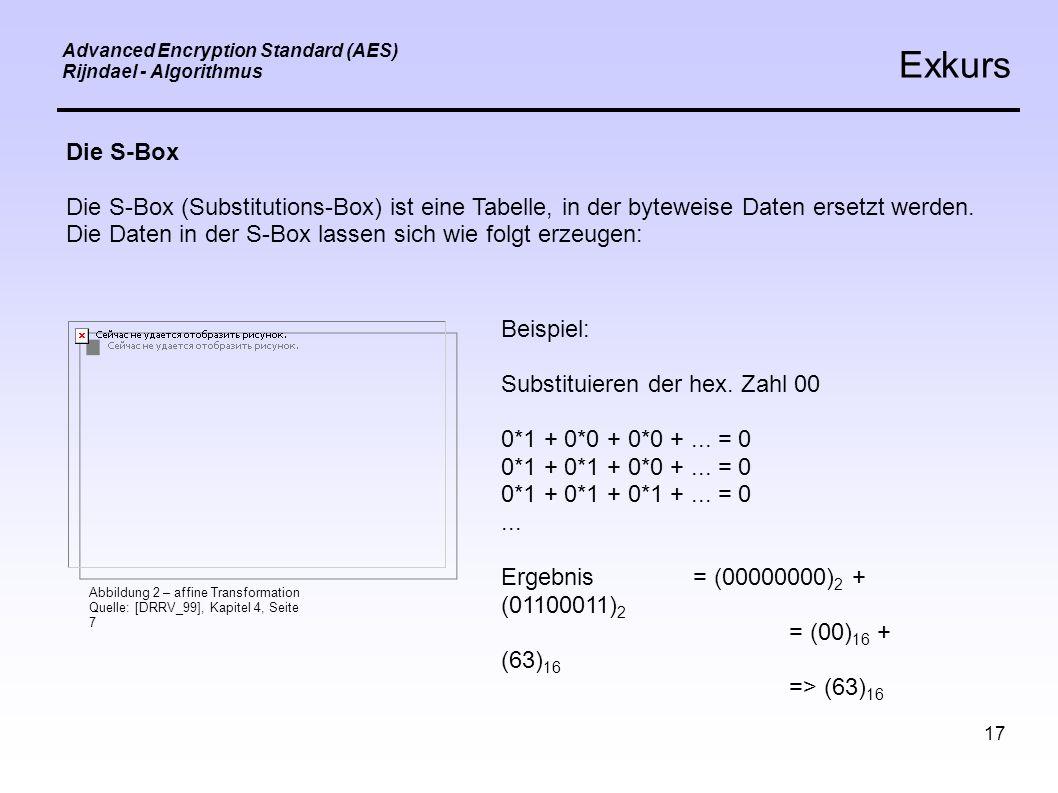 17 Advanced Encryption Standard (AES) Rijndael - Algorithmus Exkurs Die S-Box Die S-Box (Substitutions-Box) ist eine Tabelle, in der byteweise Daten ersetzt werden.