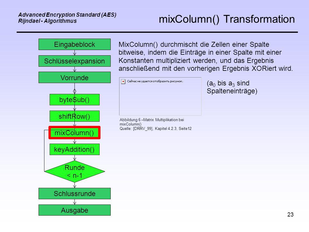 23 Advanced Encryption Standard (AES) Rijndael - Algorithmus mixColumn() Transformation Eingabeblock Schlüsselexpansion Vorrunde byteSub() shiftRow() mixColumn() keyAddition() Schlussrunde Ausgabe Runde < n-1 MixColumn() durchmischt die Zellen einer Spalte bitweise, indem die Einträge in einer Spalte mit einer Konstanten multipliziert werden, und das Ergebnis anschließend mit den vorherigen Ergebnis XORiert wird.