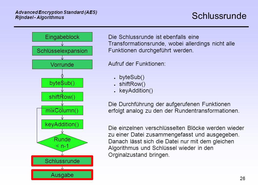 26 Advanced Encryption Standard (AES) Rijndael - Algorithmus Schlussrunde Eingabeblock Schlüsselexpansion Vorrunde byteSub() shiftRow() mixColumn() keyAddition() Schlussrunde Ausgabe Runde < n-1 Die Schlussrunde ist ebenfalls eine Transformationsrunde, wobei allerdings nicht alle Funktionen durchgeführt werden.