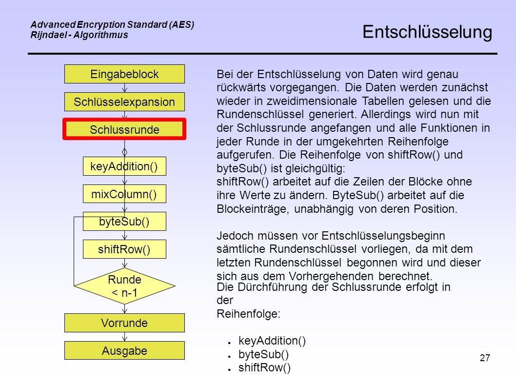 27 Advanced Encryption Standard (AES) Rijndael - Algorithmus Entschlüsselung Bei der Entschlüsselung von Daten wird genau rückwärts vorgegangen.