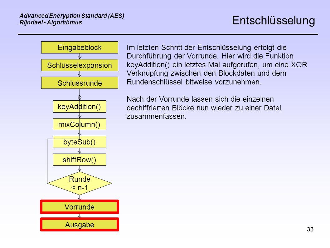 33 Eingabeblock Schlüsselexpansion Schlussrunde keyAddition() mixColumn() byteSub() shiftRow() Vorrunde Ausgabe Runde < n-1 Advanced Encryption Standard (AES) Rijndael - Algorithmus Entschlüsselung Im letzten Schritt der Entschlüsselung erfolgt die Durchführung der Vorrunde.