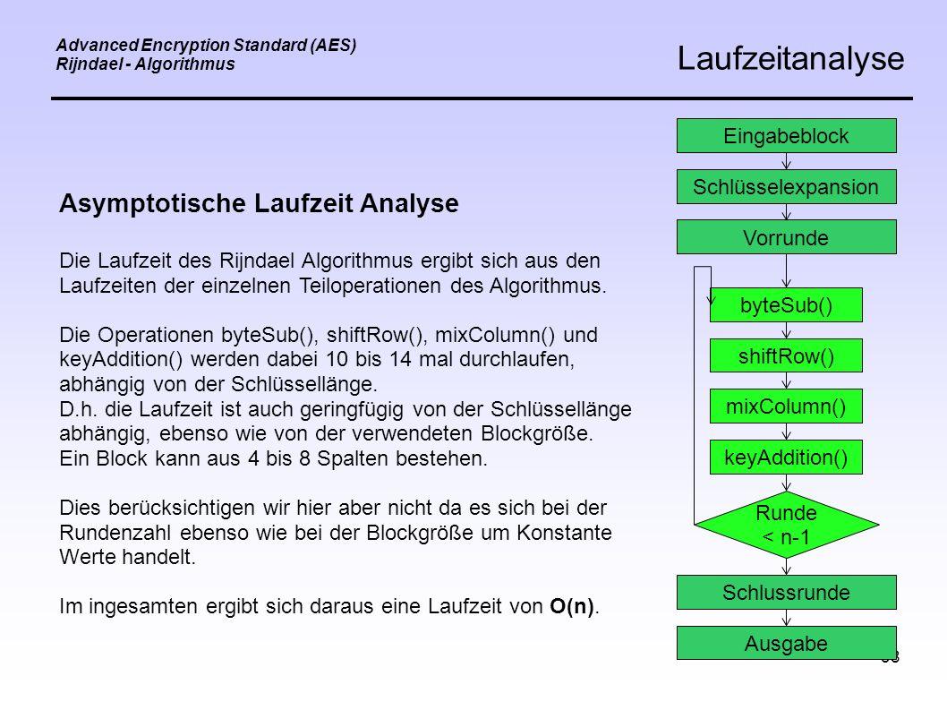 38 Advanced Encryption Standard (AES) Rijndael - Algorithmus Laufzeitanalyse Eingabeblock Schlüsselexpansion Vorrunde byteSub() shiftRow() mixColumn() keyAddition() Schlussrunde Ausgabe Runde < n-1 Asymptotische Laufzeit Analyse Die Laufzeit des Rijndael Algorithmus ergibt sich aus den Laufzeiten der einzelnen Teiloperationen des Algorithmus.