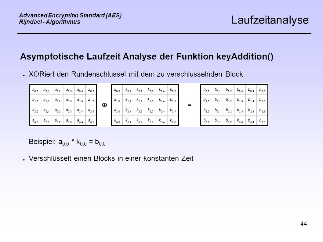 44 Advanced Encryption Standard (AES) Rijndael - Algorithmus Laufzeitanalyse Asymptotische Laufzeit Analyse der Funktion keyAddition() ● XORiert den Rundenschlüssel mit dem zu verschlüsselnden Block Beispiel: a 0,0 * k 0,0 = b 0,0 ● Verschlüsselt einen Blocks in einer konstanten Zeit