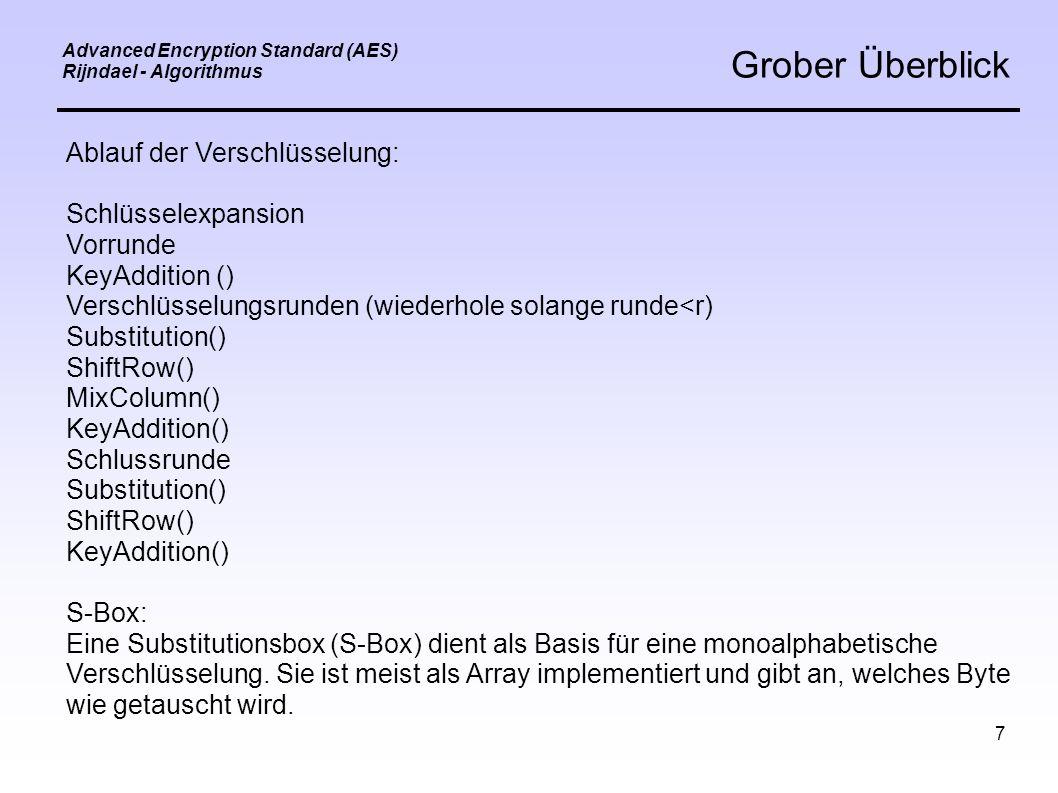 8 Advanced Encryption Standard (AES) Rijndael - Algorithmus Grober Überblick Schlüsselexpansion: Aufteilen des Schlüssels in r+1 Teilschlüssel (Rundenschlüssel).