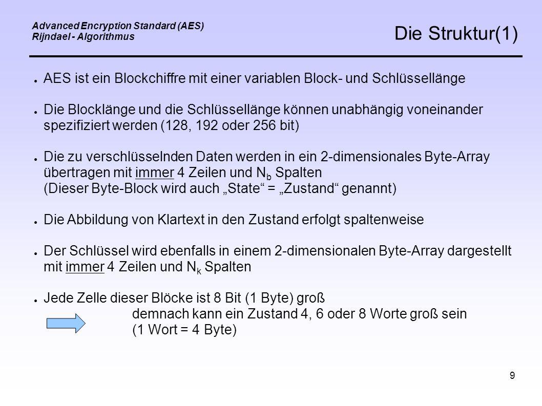 """9 Advanced Encryption Standard (AES) Rijndael - Algorithmus Die Struktur(1) ● AES ist ein Blockchiffre mit einer variablen Block- und Schlüssellänge ● Die Blocklänge und die Schlüssellänge können unabhängig voneinander spezifiziert werden (128, 192 oder 256 bit) ● Die zu verschlüsselnden Daten werden in ein 2-dimensionales Byte-Array übertragen mit immer 4 Zeilen und N b Spalten (Dieser Byte-Block wird auch """"State = """"Zustand genannt) ● Die Abbildung von Klartext in den Zustand erfolgt spaltenweise ● Der Schlüssel wird ebenfalls in einem 2-dimensionalen Byte-Array dargestellt mit immer 4 Zeilen und N k Spalten ● Jede Zelle dieser Blöcke ist 8 Bit (1 Byte) groß demnach kann ein Zustand 4, 6 oder 8 Worte groß sein (1 Wort = 4 Byte)"""