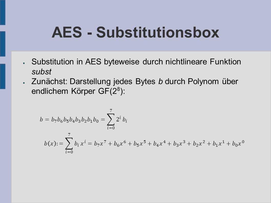 AES - Substitutionsbox ● Substitution in AES byteweise durch nichtlineare Funktion subst ● Zunächst: Darstellung jedes Bytes b durch Polynom über endlichem Körper GF(2 8 ):