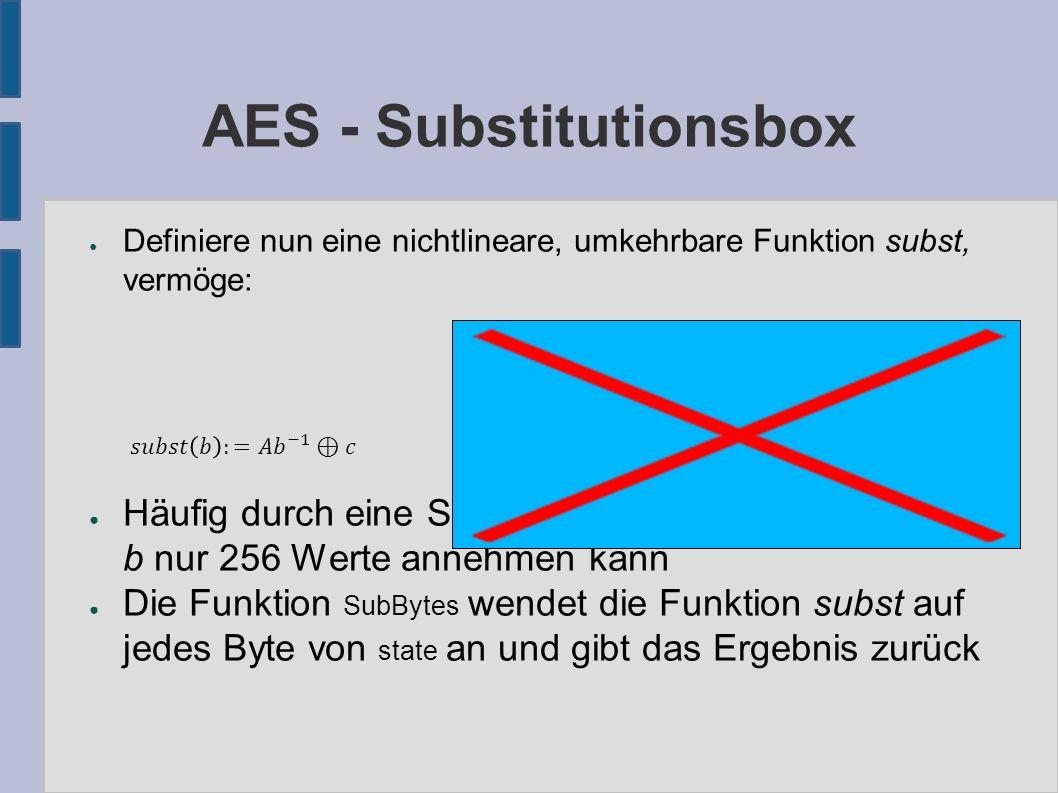 AES - Substitutionsbox ● Definiere nun eine nichtlineare, umkehrbare Funktion subst, vermöge: ● Häufig durch eine Substitutionstabelle realisiert, da b nur 256 Werte annehmen kann ● Die Funktion SubBytes wendet die Funktion subst auf jedes Byte von state an und gibt das Ergebnis zurück