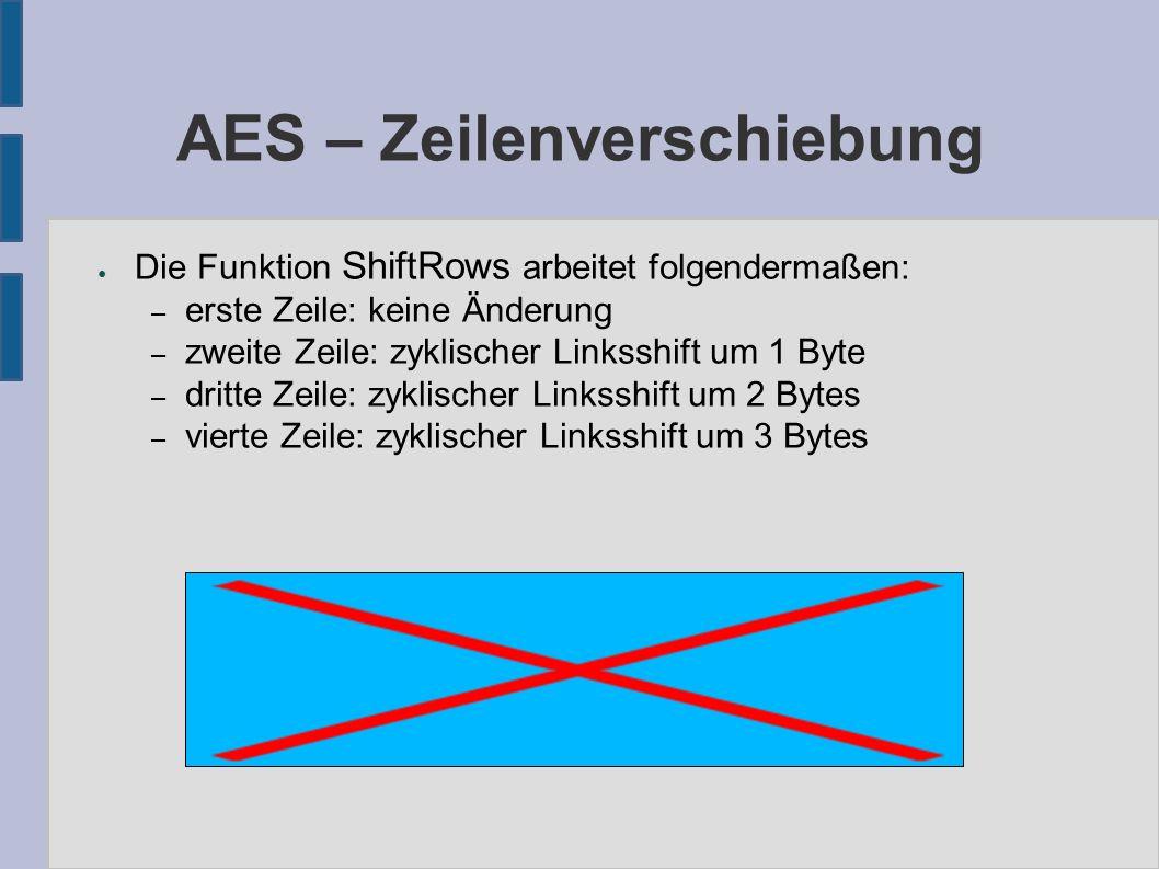 AES – Zeilenverschiebung ● Die Funktion ShiftRows arbeitet folgendermaßen: – erste Zeile: keine Änderung – zweite Zeile: zyklischer Linksshift um 1 By