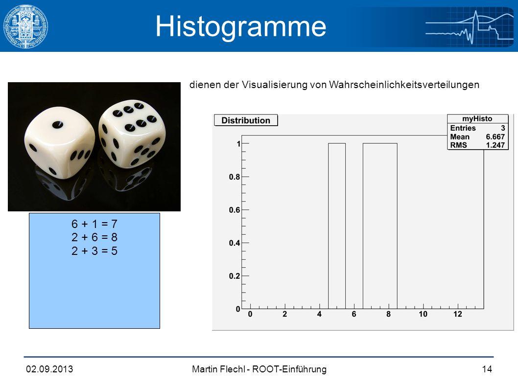 Martin Flechl - ROOT-Einführung02.09.201314 Histogramme dienen der Visualisierung von Wahrscheinlichkeitsverteilungen 6 + 1 = 7 2 + 6 = 8 2 + 3 = 5