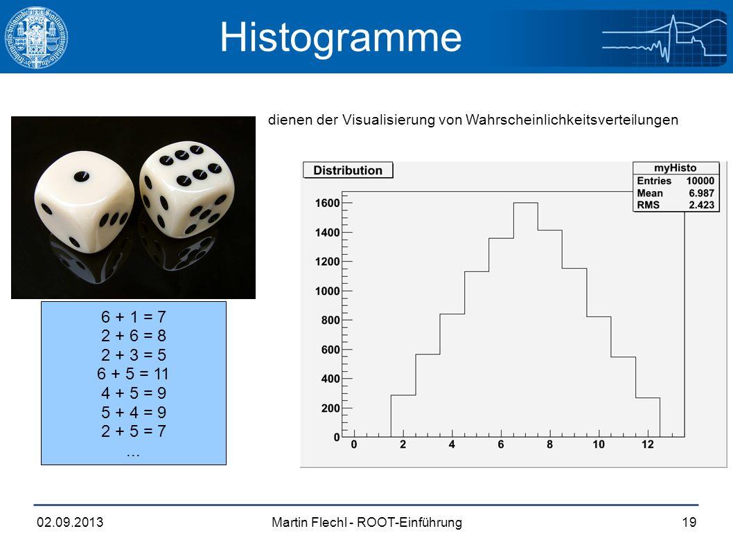 Martin Flechl - ROOT-Einführung02.09.201319 Histogramme dienen der Visualisierung von Wahrscheinlichkeitsverteilungen 6 + 1 = 7 2 + 6 = 8 2 + 3 = 5 6 + 5 = 11 4 + 5 = 9 5 + 4 = 9 2 + 5 = 7...