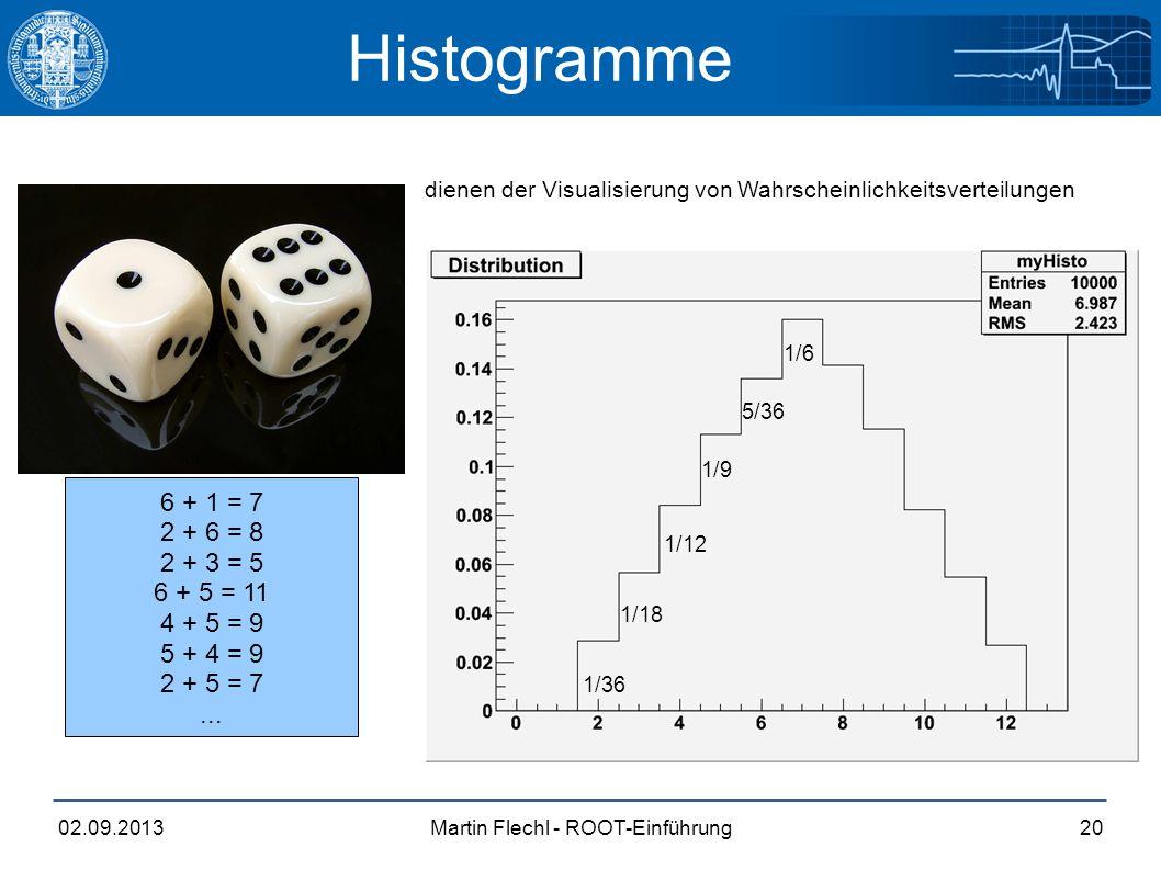 Martin Flechl - ROOT-Einführung02.09.201320 Histogramme dienen der Visualisierung von Wahrscheinlichkeitsverteilungen 6 + 1 = 7 2 + 6 = 8 2 + 3 = 5 6 + 5 = 11 4 + 5 = 9 5 + 4 = 9 2 + 5 = 7...
