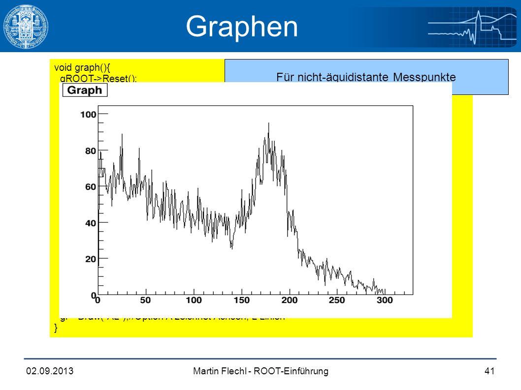 Martin Flechl - ROOT-Einführung02.09.201341 void graph(){ gROOT->Reset(); gROOT->SetStyle( Plain ); const int n = 300;//const wird zur Array Initialisierung benoetigt double x[n]; double y[n]; ifstream in; //Input Stream in.open( peak.dat ); //Oeffnen der Datei Int_t nlines = 0; while( !in.eof() && nlines < n ){ //Bis zum Ende der Datei if(in >> x[nlines] >> y[nlines]){ //Einlesen einer Zeile nlines++; cout << nlines << : << x[nlines] << << y[nlines] << endl; } cout << found << nlines << data points. <<endl; in.close(); TGraph *gr = new TGraph(n,x,y); gr->Draw( AL );//Option A zeichnet Achsen, L Linien } Graphen void graph(){ gROOT->Reset(); gROOT->SetStyle( Plain ); const int n = 300;//const wird zur Array Initialisierung benoetigt double x[n]; double y[n]; ifstream in; //Input Stream in.open( peak.dat ); //Oeffnen der Datei Int_t nlines = 0; while( !in.eof() && nlines < n ){ //Bis zum Ende der Datei if(in >> x[nlines] >> y[nlines]){ //Einlesen einer Zeile nlines++; cout << nlines << : << x[nlines] << << y[nlines] << endl; } cout << found << nlines << data points. <<endl; in.close(); TGraph *gr = new TGraph(n,x,y); gr->Draw( AL );//Option A zeichnet Achsen, L Linien } Für nicht-äquidistante Messpunkte