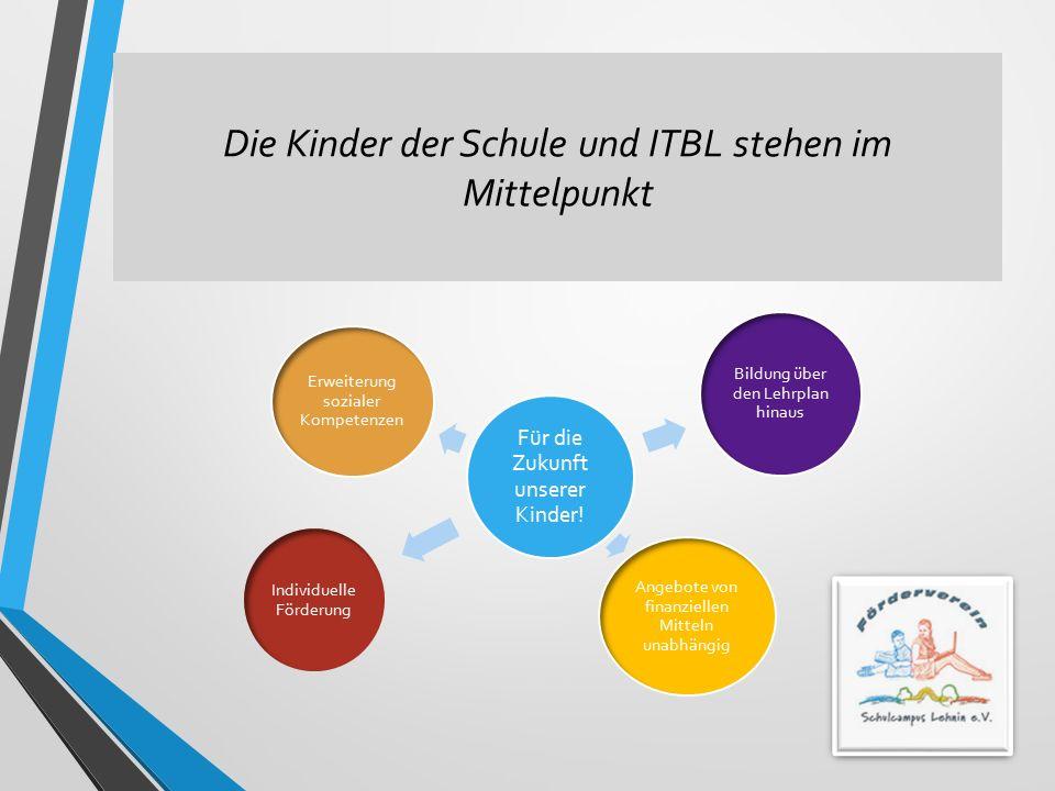 Die Kinder der Schule und ITBL stehen im Mittelpunkt Für die Zukunft unserer Kinder! Erweiterung sozialer Kompetenzen Bildung über den Lehrplan hinaus