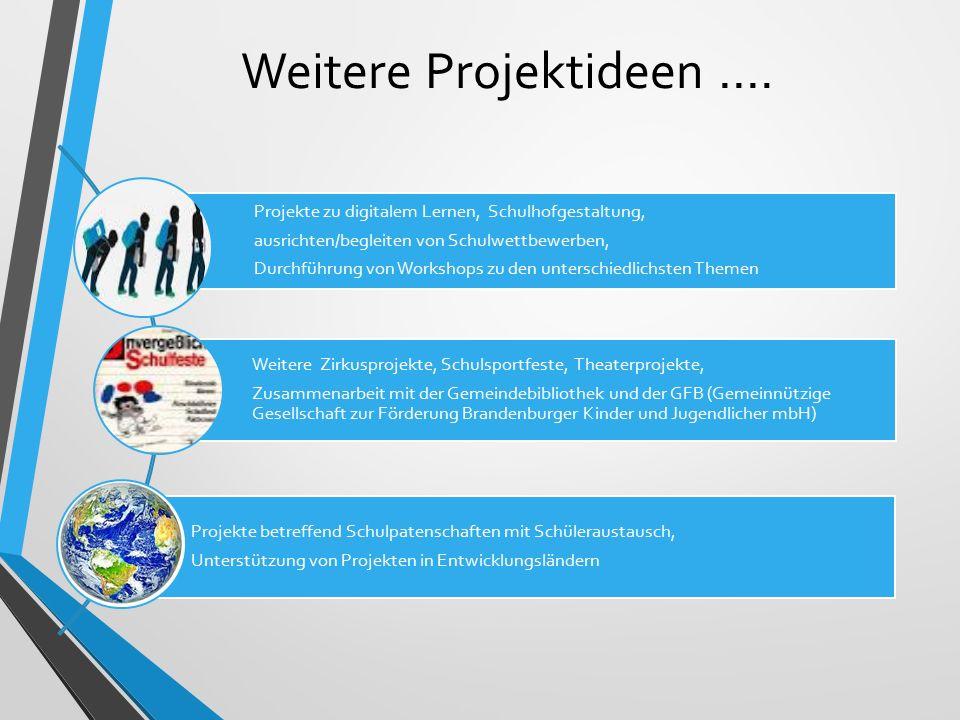 Weitere Projektideen …. Projekte zu digitalem Lernen, Schulhofgestaltung, ausrichten/begleiten von Schulwettbewerben, Durchführung von Workshops zu de