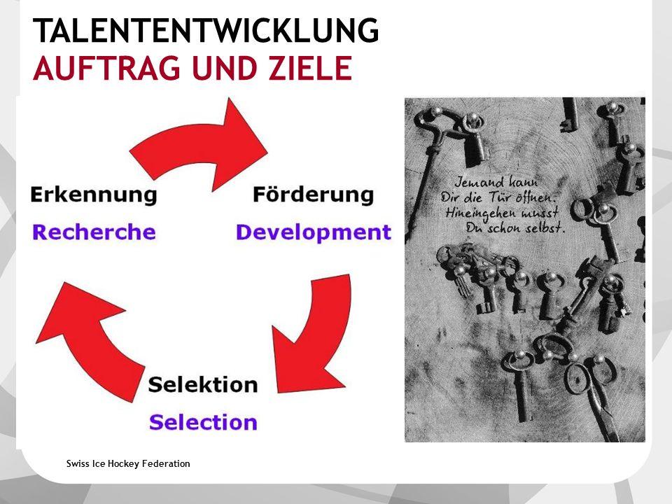 Swiss Ice Hockey Federation MEINE GEGNER HÄTTE ICH ÜBERWINDEN KÖNNEN, NICHT ABER MEINE ELTERN MIT IHREN RATSCHLÄGEN! Titel der Präsentation15