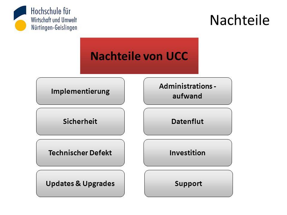 Nachteile Nachteile von UCC Implementierung Sicherheit Technischer Defekt Updates & UpgradesSupport Investition Datenflut Administrations - aufwand