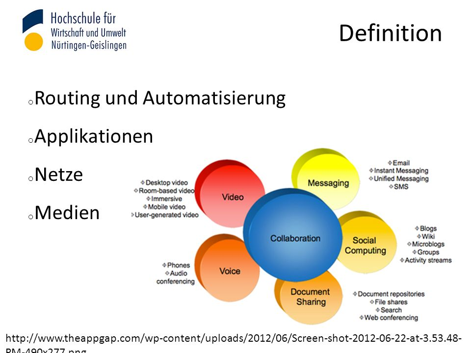 Definition o Routing und Automatisierung o Applikationen o Netze o Medien http://www.theappgap.com/wp-content/uploads/2012/06/Screen-shot-2012-06-22-at-3.53.48- PM-490x277.png