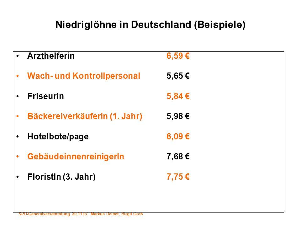 SPD-Generalversammlung 29.11.07 Markus Delnef, Birgit Groß Niedriglöhne in Deutschland (Beispiele) Arzthelferin 6,59 € Wach- und Kontrollpersonal5,65 € Friseurin 5,84 € BäckereiverkäuferIn (1.