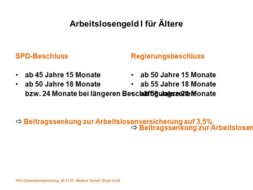 SPD-Generalversammlung 29.11.07 Markus Delnef, Birgit Groß Arbeitslosengeld I für Ältere SPD-Beschluss ab 45 Jahre 15 Monate ab 50 Jahre 18 Monate bzw.
