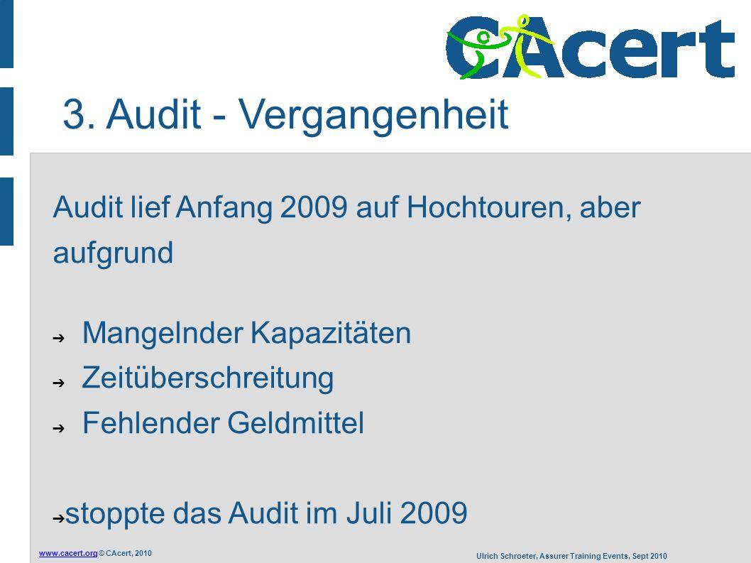 www.cacert.orgwww.cacert.org © CAcert, 2010 Ulrich Schroeter, Assurer Training Events, Sept 2010 Audit lief Anfang 2009 auf Hochtouren, aber aufgrund